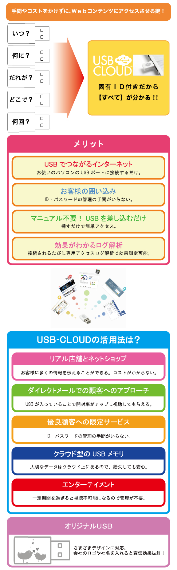 USB-CLOUD
