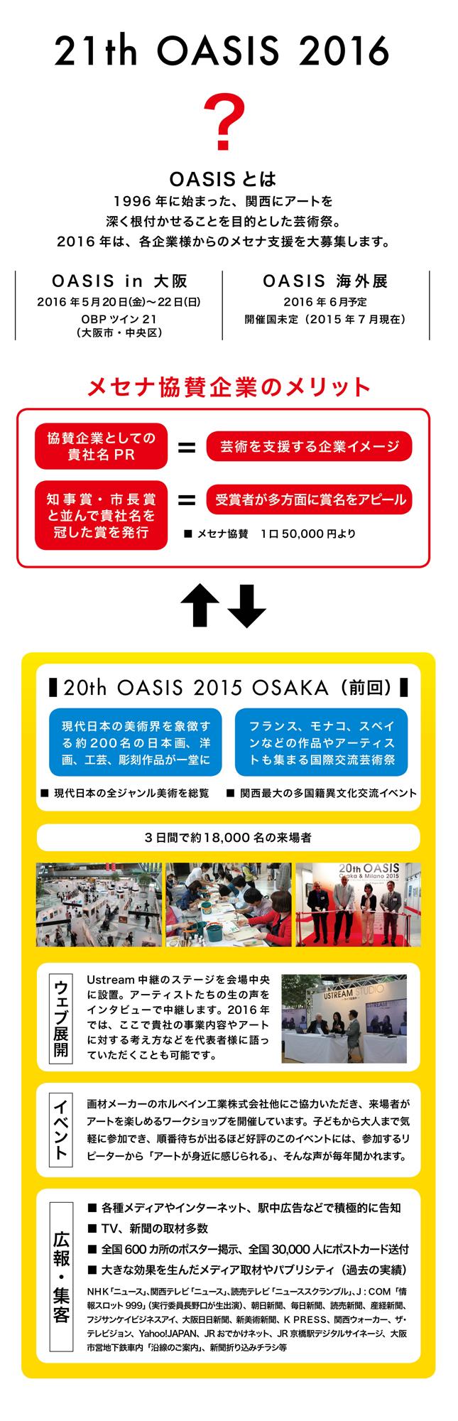 芸術祭 OASIS