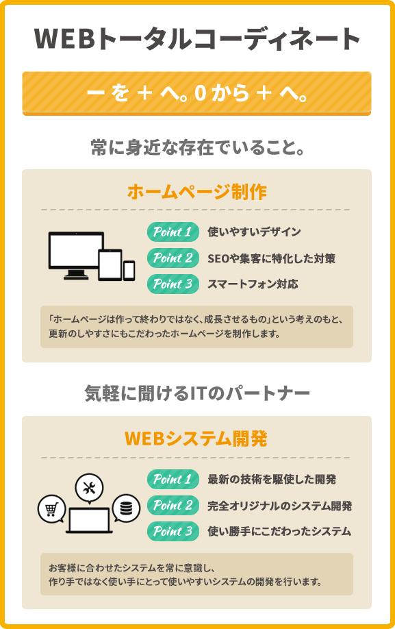 WEBトータルコーディネート