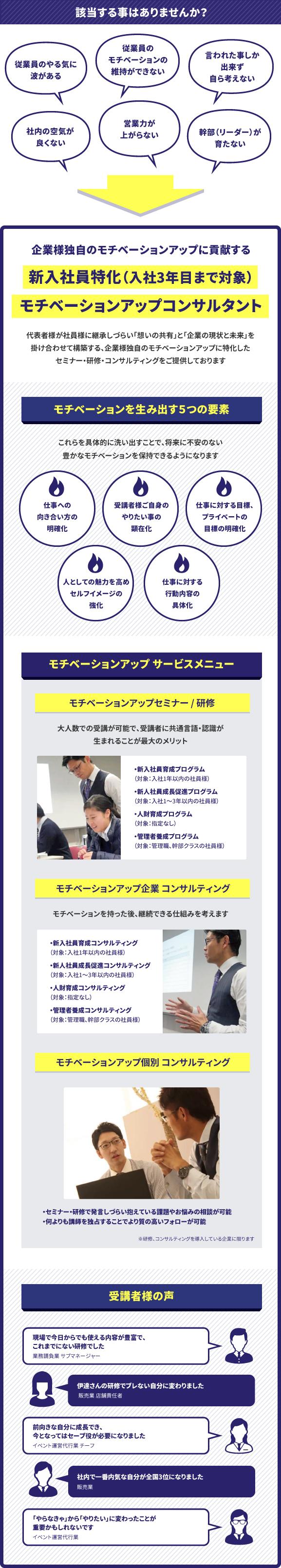 新入社員特化(入社3年目まで対象)モチベーションアップコンサルタント