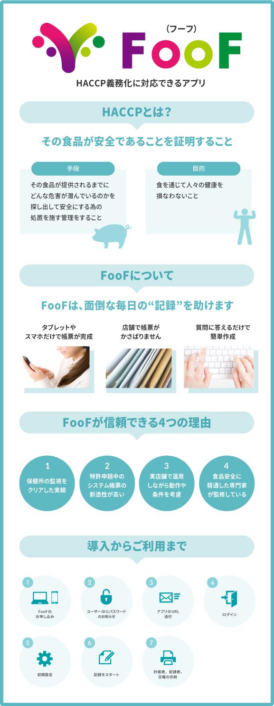 食品衛生管理システムFooF