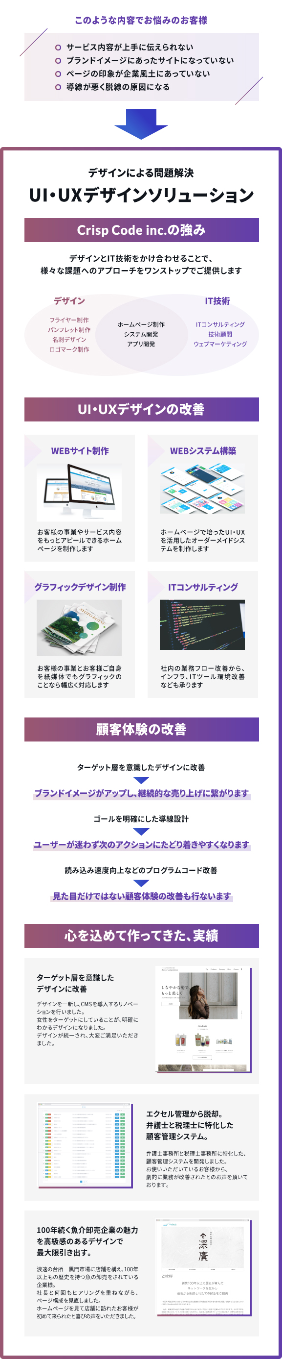 UI・UXデザインソリューション